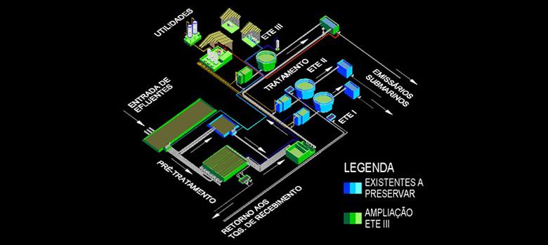 engenharia-industrial-rnge